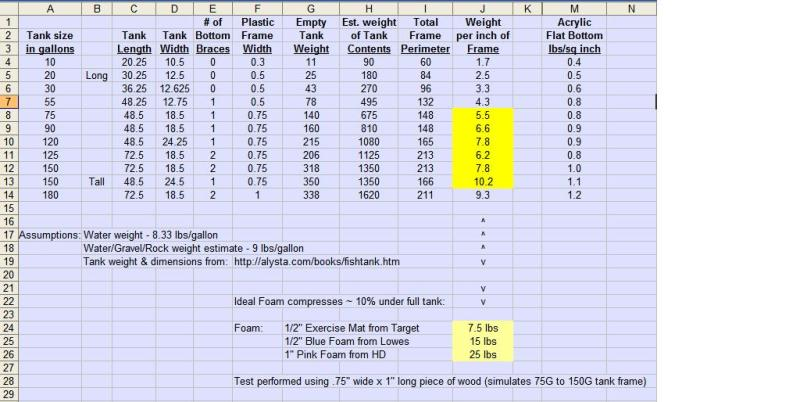 Click image for larger version  Name:Frame and Foam Chart.JPG Views:111 Size:56.6 KB ID:14798