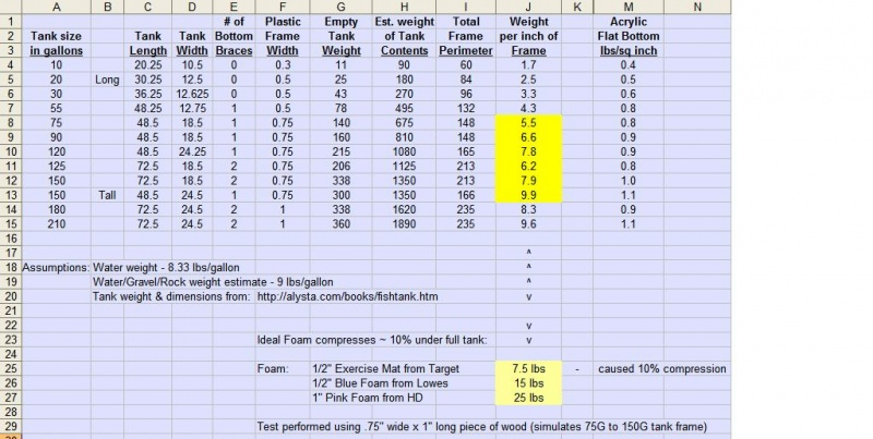 Click image for larger version  Name:Frame and Foam Chart.jpg Views:73 Size:119.9 KB ID:14802