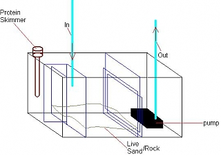 Click image for larger version  Name:sump_plans.jpg Views:423 Size:24.2 KB ID:1483