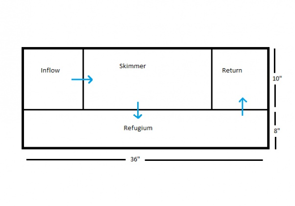 Click image for larger version  Name:Sump Plans.jpg Views:84 Size:29.7 KB ID:166446
