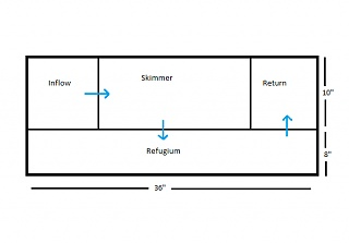 Click image for larger version  Name:Sump Plans.jpg Views:99 Size:29.7 KB ID:166446