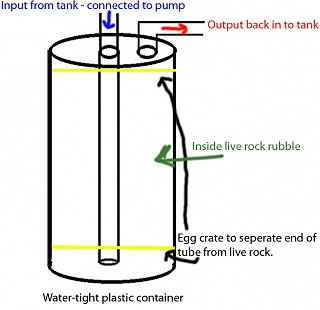 Diy Canister Filter For Nano Aquarium Advice Aquarium