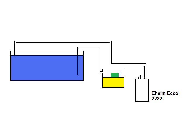 Click image for larger version  Name:tank setup.jpg Views:56 Size:12.9 KB ID:24170