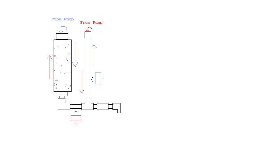 Click image for larger version  Name:DIY Canister Filter.jpg Views:231 Size:17.0 KB ID:25143