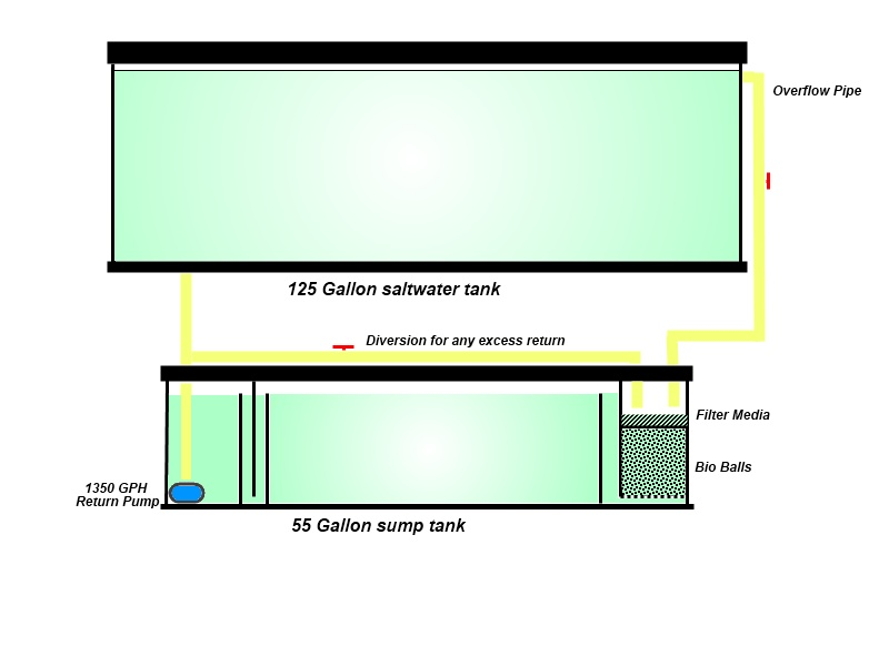 Click image for larger version  Name:sump design.jpg Views:86 Size:54.4 KB ID:40146