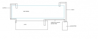Click image for larger version  Name:sump canister filter basic deign.jpg Views:201 Size:18.8 KB ID:40646