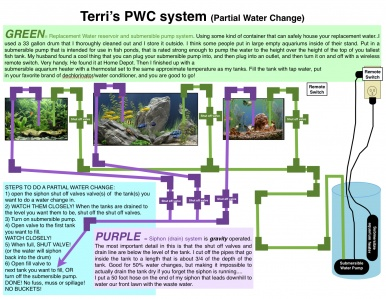 Click image for larger version  Name:schematic for PWC system.jpg Views:36 Size:66.3 KB ID:47396