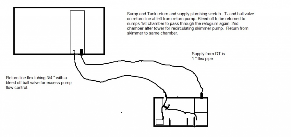 Click image for larger version  Name:72bowfront plumbing.jpg Views:67 Size:78.8 KB ID:56595