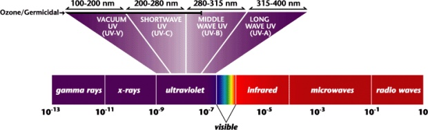 Click image for larger version  Name:Electromagnetic-Spectrum-1.jpg Views:57 Size:34.5 KB ID:90674